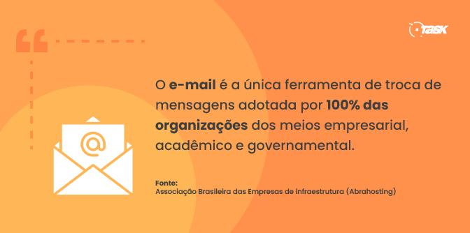 O e-mail é uma ferramenta que está em 100% das organizações